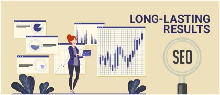 Long-Lasting Results