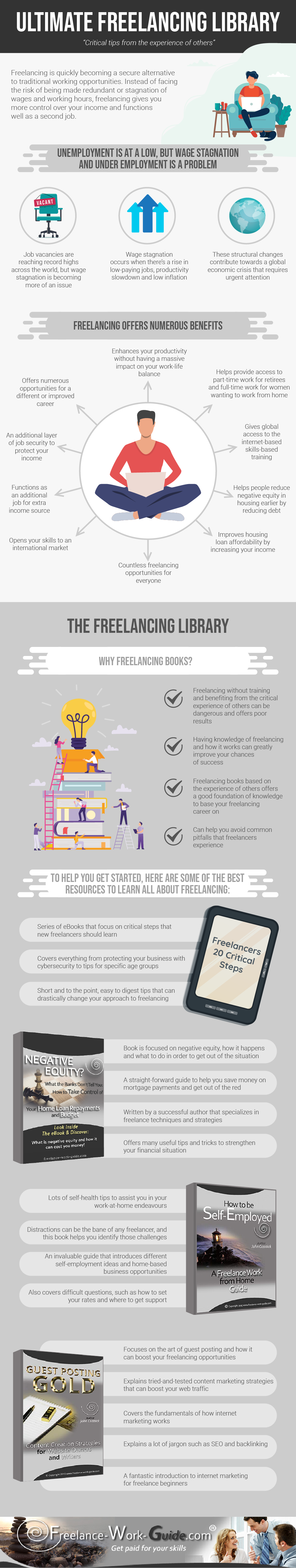 Ultimate Freelancing Library-Infographic