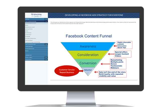 Facebook Content Funnel